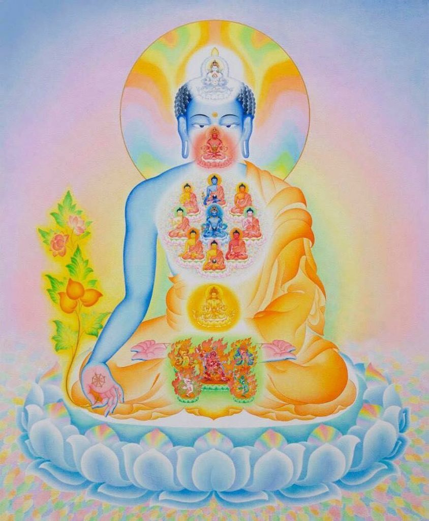 Buddha with 5 Elements